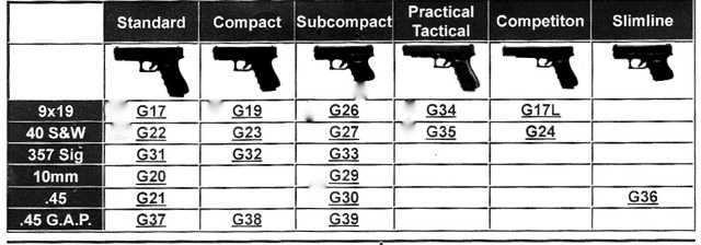 New glock model rumors g41 info and videos on pg 15 page 6
